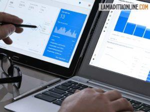 Digital Marketing per promuovere il vostro brand